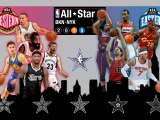 2015 NBA All-Stars Rosters