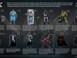 70 Years Of Batman Evolution