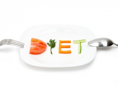 Best Diet Plate (click to view)