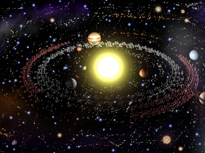 Solar System 3D (click to view)