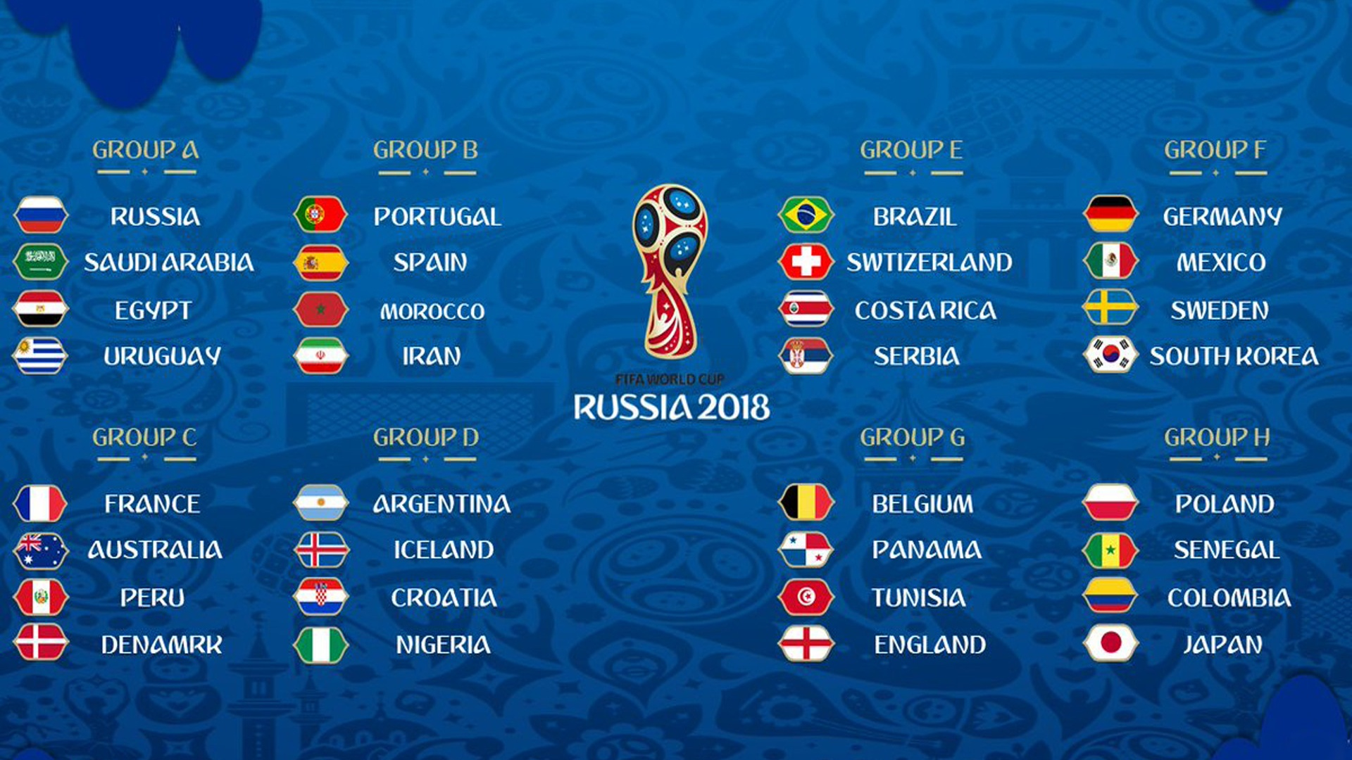 Russia Fifa 2018 Group Stage